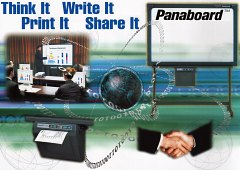 Panasonic Electronic Copy Board - Panaboard