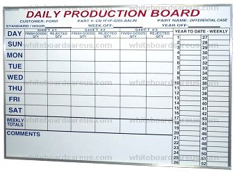 4'x 6' Production Schedule Dry Erase Board